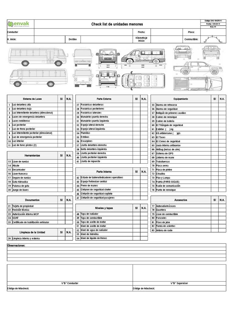 R 02 In Op 01 Check List De Unidades Menores V01