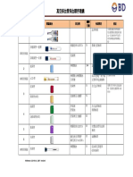 7.6真空採血試管建議使用順序.pdf