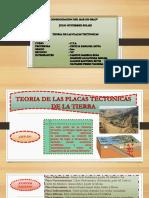 Teoria de Las Placas Tectonicas Diapos