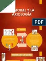 LA MORAL Y LA AXIOLOGÍA expo.ppt
