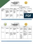 Educ 305 (Ipdp & Opcrf)