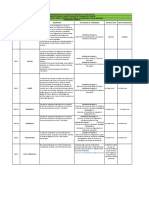 Cronograma General ADSI Virtual