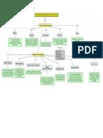 Tipos y Métodos de Inv. Científica Scrib
