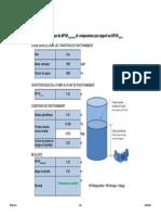 Estimation NPSH Disponible Rev1