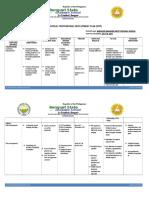 EDUC 305 (IPDP & OPCRF).docx