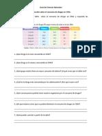 Guia Analisis Tabla y Grafico Sobre Consumo de Drogas