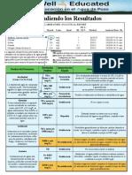 Interpretation de elementos 2012-3-9-SP.pdf