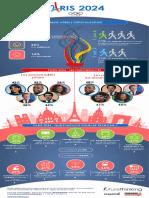 Infographie - Baromètre Sponsoring.fr FTF Vague 8 Avril 2018