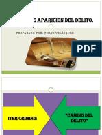 formasdeapariciondeldelito-121106182651-phpapp01
