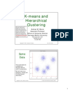 2001 - K-Means and Hierarchical Clustering (Slides)