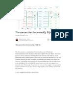 The Connection Between IQ, EQ & SQ _ Robert McInnes _ Pulse _ LinkedIn