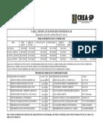 Aealorena Tabela Minima Honorarios Profissionais