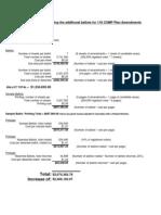 Projected Amendment 4 Cost