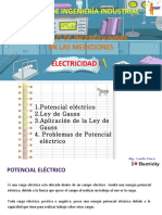 Class 3  Potencial eléctrico -  Ley de Gauss.ppsx