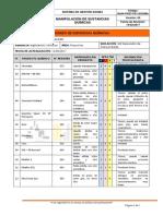 MJW-PG37-F01-SSOMA Listado de Sustancias Químicas