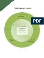 Ecologic Model Nrmf