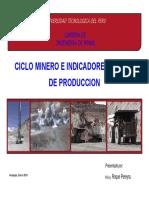 Control Operaciones Mineras KPI