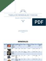 Tabla de Minerales y Rocas.docx