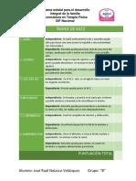 INDICE DE KATZ.pdf