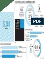 FUNCIONARIOS-INPEC.pdf