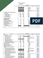 1173 Tabel Profil Kota Langsa 2017 (1)