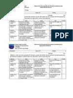 Pauta de Evaluación Acumulativ 3 Medio A