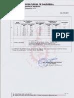 Calibracion Manometro Fimet 1551 2017