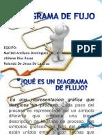 Diagrama de Flujo Equ. 1 9b