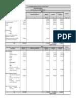 Estado p2 Analitico de Ingresos