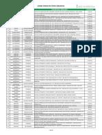 Inmuebles Ocup. por Esc..pdf