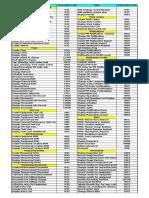 Tcode List