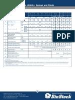 Mechanical Properties Iso898-1