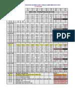 Pressure Temperature Ratings -For Monoflanges