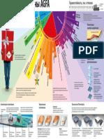 AGFA Plates Infographics