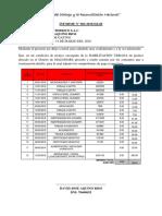 Informe 002-Rendicion de Cuentas