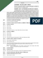Clacificacion Nacional Activides Economicas(CIIU4-Revision4.0)