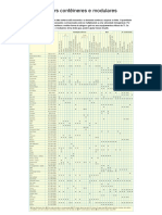 Guia de Data Centers Contêineres e Modulares _ Aranda Editora