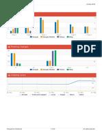 Ranking Report Forthomebuyers Com