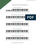 [cliqueapostilas.com.br]-teclado---tabela-de-acordes-e-escalas.pdf