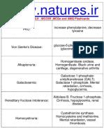 Geneticss.pdf