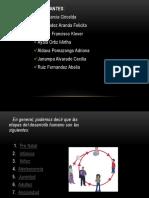 diapositivasdesarrollo-110924122304-phpapp01
