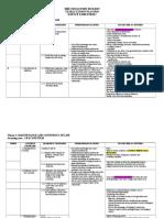 RPT F2 Science dlp 2018