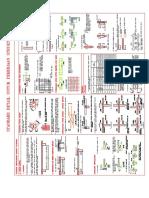 Standard Detail Struktur Ok-model2