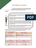 El método Científico y sus etapas.pdf