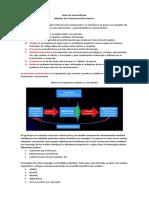 Guía de Aprendizaje 6to