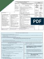 Dpp Guidance 5 Annex c