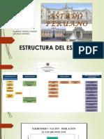 Estructura Del Estado