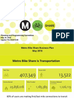 Metro Bike Share Presentation