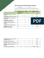 rating sheet- dale
