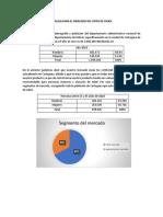Analisis Para El Mercado Del Frito de Frijol